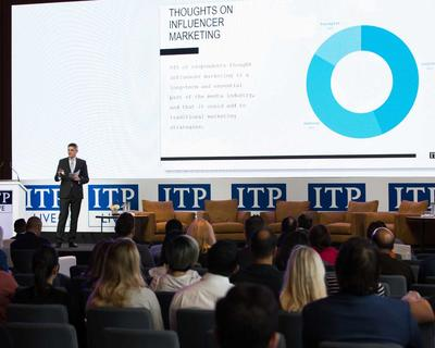 ITP Live's Influencer Marketing Survey Results Are In!