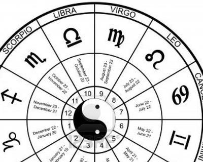 THE SECRET 13TH ZODIAC